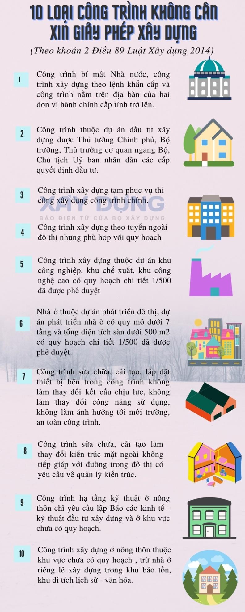 10 loại công trình không cần xin giấy phép xây dựng